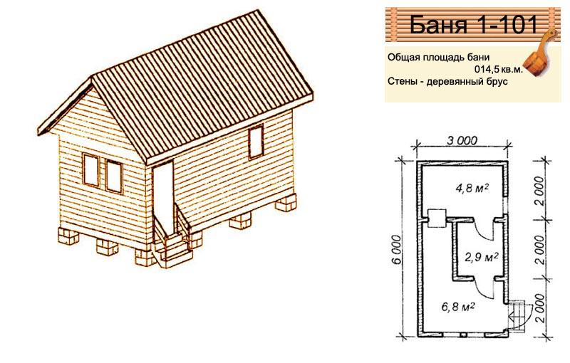 Как построить баню на даче своими руками недорого из кирпича