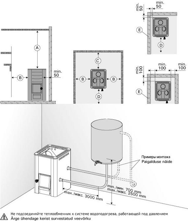 Установка Harvia 20 Boiler
